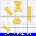 Schema con posate o cose di cucina-1137745450_60ca20fea0_o-jpg