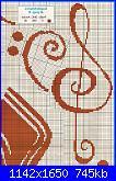 """Cerco schema con note per """"pianoforte""""-002-jpg"""