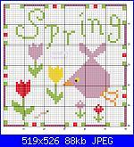 stagioni per set asilo-spring-jpg