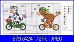Cerco schema Mucca e maialino-immagine1-jpg