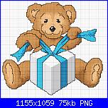 IDEE X FIOCCO NASCITA-orso-regalo-png