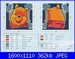 cerco asinello di winnie the pooh-614178399183003674-jpg