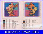 cerco asinello di winnie the pooh-672443719362111246-jpg
