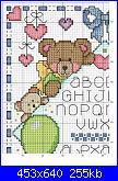 Chi mi trasforma qesto schema-baby_bears_sampler_1-jpg