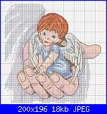 bimbi angeli-bimbi-2-jpg