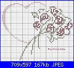 CENTROTAVOLA-06-coeur-bouquet-roses-diagramme-jpg