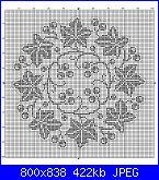 ghirlandina facile facile per tovaglia o altro-ghirlanda-per-tovaglia1b-jpg