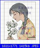 Due schemi di ragazze orientali-312940838-jpg