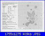 "winnie pooh albero di Natale:""Winnie and Friends Christmas Tree""-105560-13034498-jpg"