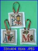 alfabeti  natalizi-segnaposto-jpg
