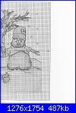 "winnie pooh albero di Natale:""Winnie and Friends Christmas Tree""-d-101-eeyore-winter-snowman-3-jpg"