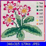 Fiori gialli  per tovaglia-schema-punto-croce-margherite%5B1%5D-jpg