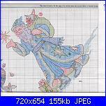 "Richiesta schema della Dimension:""St.Nichlas Tree""-2004070923053567086-jpg"