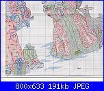 "Richiesta schema della Dimension:""St.Nichlas Tree""-2004070923063273308-jpg"