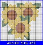 Schema girasoli-girasoli-jpg