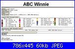 Richiesta leggenda colori per alfabeto e metro Winnie the Pooh-abc-winnie-jpg