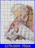 schema papa Giovanni Paolo II-giovanni_paolo_secondo_20-jpg