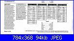 conversione filati da key a Dmc-falco7-jpg