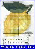 Schema limoni cercasi-limone-jpg
