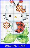 hello kitty coccinella-h-kitty-1-jpg