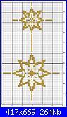 richiesta schema natale tovaglia-schema-cristalli-centrotavola-jpg