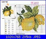 consiglio x 3 quadri piccoli-limoni-2-jpg