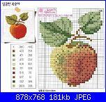 consiglio x 3 quadri piccoli-mela-jpg