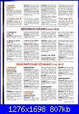 """Cerco rivista """"Le idee di Susanna"""" n° 215 di settembre 2007-susanna_0002b-jpg"""