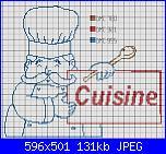 Scritta per  grembiule cucina...-cuoco-jpg