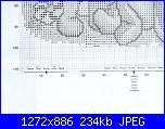 Schema Winnie De pooh-1488534850-jpg