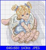 angelo nella mano - colori-155831_165201836854525_157011137673595_275216_875589_n-jpg