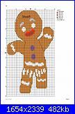 Personaggio di Sherek  biscottino Zenzi-zenzi_p%C3%A1gina_1-jpg