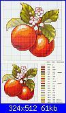 Qualcuna ha questi schemi di frutta?-fr-30_-2-jpg