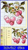 Qualcuna ha questi schemi di frutta?-fr-30_-4-jpg