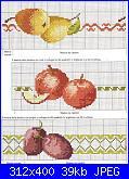 Schema x Strofinaccio-frutta-jpg