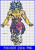 schema di dragon ball-dragon-ball-png