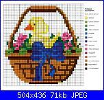 cerco schemi per Pasqua-196930-29949545-jpg