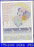 Schema Minnie sulla luna-minnie-lunaa-jpg