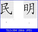 caratteri orientali-slide10-jpg