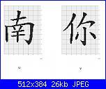 caratteri orientali-slide11-jpg