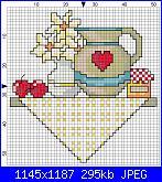 ricamare gennaio 2008-estanteriad-e-desayuno-jpg