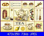 "Cerco  schema ""collage tea""-lanarte_tea_sampler-jpg"