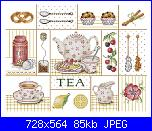 "Cerco  schema ""collage tea""-5-foto-jpg"