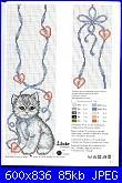 Schema gatto con fiocco verde-gatto_per_fiocco_1-jpg