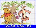 Alfabeto con Winnie e friends-schema-winnie-pooh-piccolo-jpg