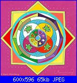Cerco schemi Karin Momberg-turtledance-600x596-jpg