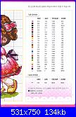 Schema Soda Stitch (Bimbi Coreani)-1618481116086704462-jpg