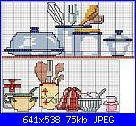 schemini per bagno e cucina-tutto-cucina-jpg