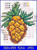 schemini per bagno e cucina-ananas-jpg