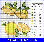 cerco schemi limoni-cozinha-laranjas%5B1%5D-jpg